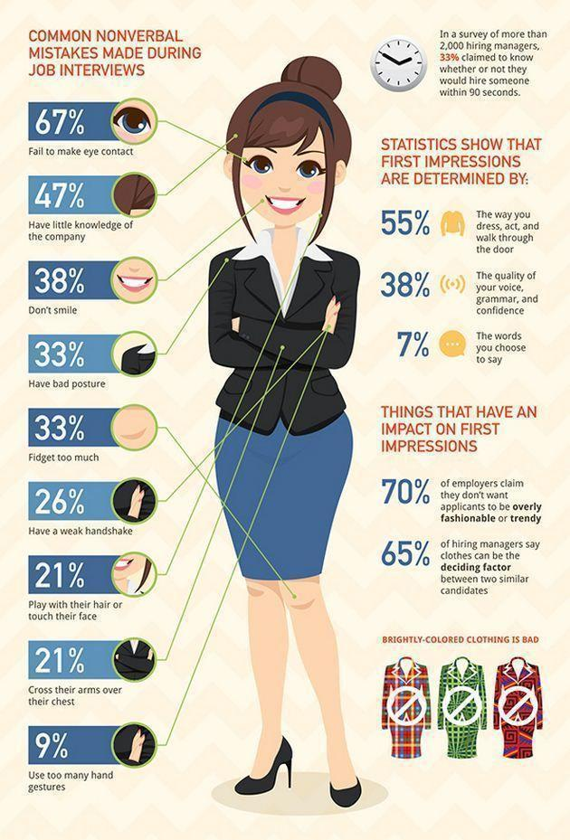 Common-Non-verbal-Mistakes-Made-During-Job-interviews-u23e66.jpg